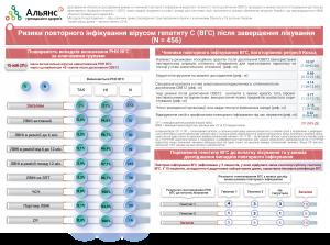 HCV_2020_reinfection