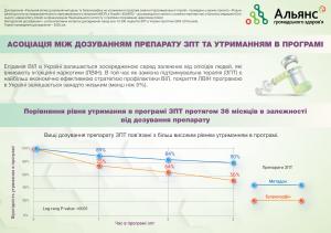 OAT_2021_drugs