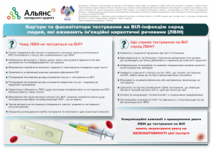 PWID_2020_HIV TESTING